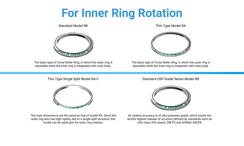 Cross-Roller Ring/For Inner Ring Rotation